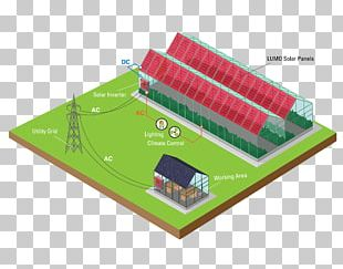 Solar Energy Stand-alone Power System Solar Panels Electricity Greenhouse PNG