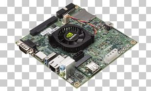 Nvidia Jetson Software Development Kit Tegra Embedded System PNG