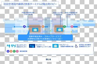 All Nippon Airways Airline Ticket Travel Boarding Airport Check-in PNG