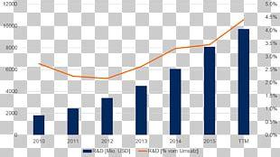 Apple NASDAQ:AAPL Organization Share Investor PNG