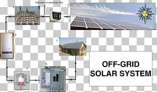 Photovoltaic System Stand-alone Power System Solar Panels Solar Power Solar Energy PNG