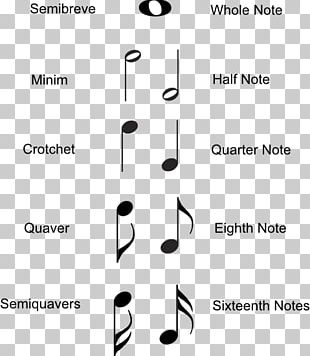 Musical Note Musical Notation Rest Whole Note PNG