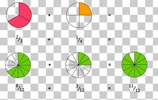 Graphic Design Leaf Circle PNG