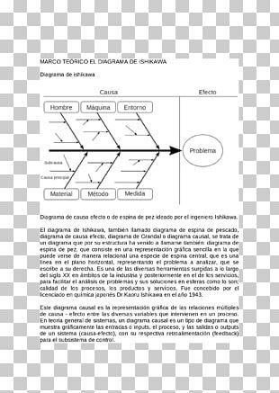 Get Ishikawa Diagram Que Es PNG