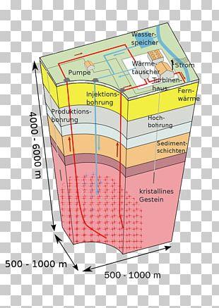 Geothermal Energy Enhanced Geothermal System Geothermal Power Renewable Energy PNG