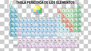 Periodic Table Chemical Element Chemistry Ionization Energy Niobium PNG