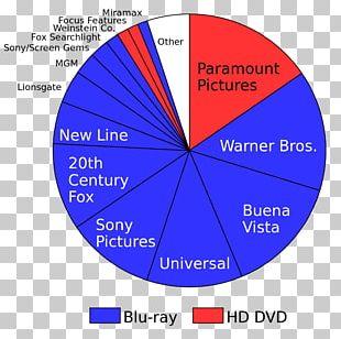 HD DVD Blu-ray Disc Diagram Line Brand PNG