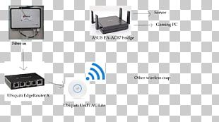 Home Network Wireless Network Computer Network Diagram Wireless WAN PNG