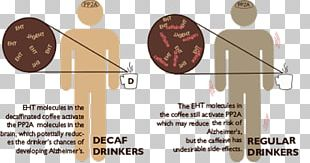 Health Effects Of Coffee Cafe Tea Caffeine PNG