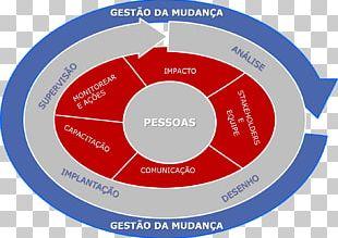 Organization Change Management Movement Risk Management Plan PNG