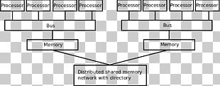 Parallel Computing Parallel Computer Architecture: A Hardware/Software Approach Computer Science PNG
