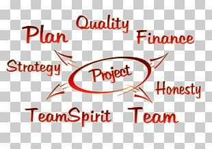 Project Plan Project Team Project Management PNG