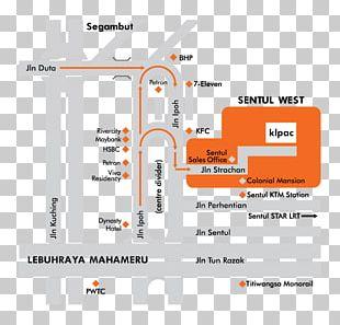 Kuala Lumpur Performing Arts Centre Art Museum KLPAC Five Arts Centre PNG
