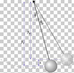 Pendulum Simple Harmonic Motion Physics Quantum Mechanics Energy PNG