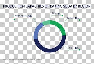 Carbonated Water Sodium Bicarbonate Baking Powder Carbonic Acid PNG