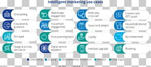 Applications Of Artificial Intelligence Customer Service TM Forum Telecommunication PNG