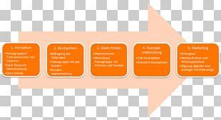 Innovact Organization Market Research Customer PNG