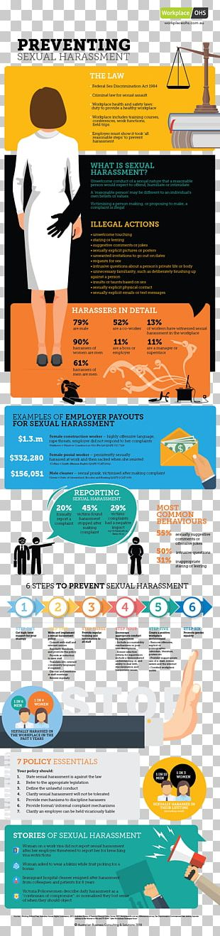 Sexual Harassment Graphic Design Social Media Infographic PNG