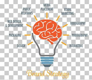 Marketing Strategy Strategic Planning Idea PNG