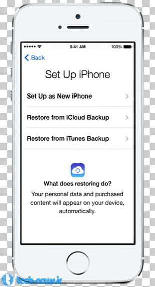 ICloud IPhone 7 Backup Factory Reset PNG