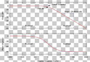 Butterworth Filter Low-pass Filter Electronic Filter Band-pass Filter Bode Plot PNG
