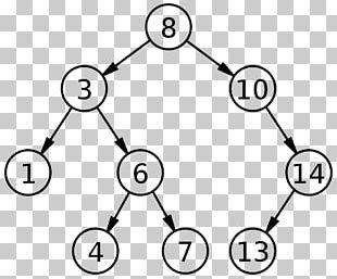 Binary Search Tree Binary Tree Data Structure Binary Search Algorithm PNG