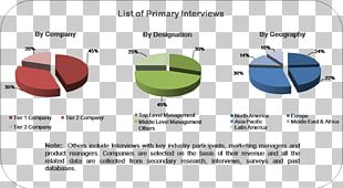 Market Analysis Market Research Marketing Industry PNG