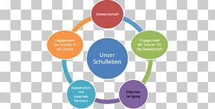 Enterprise Resource Planning Business & Productivity Software System Management Organization PNG