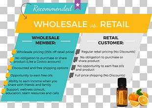 DoTerra Essential Oil Business Price PNG