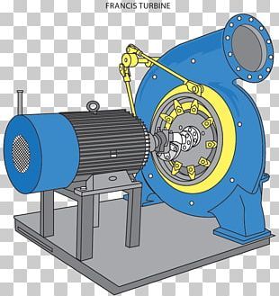 Electrical Energy Machine Electricity Energy Transformation PNG