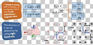 Magnetic Field Magnetic Flux Craft Magnets Magnetism PNG