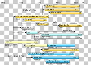 History Of Unix Unix-like Linux Operating Systems PNG