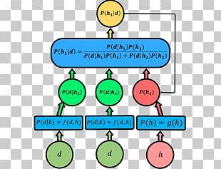 Line Human Behavior Point PNG