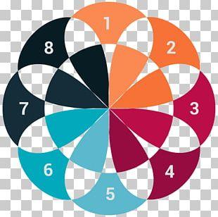 Pie Chart Scootaloo Optics Apple Pie PNG