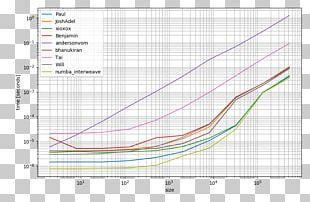 NumPy Matplotlib Python Array Data Structure Data Analysis PNG