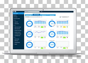 Business Plan Dashboard Performance Indicator Marketing Plan PNG