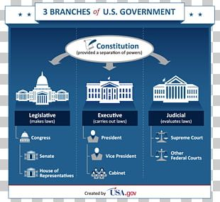 United States Of America Federal Government Of The United States Executive Branch Legislature PNG