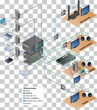 Wiring Diagram Control System Crestron Electronics PNG