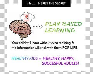 Brain Human Behavior Organism Brand PNG