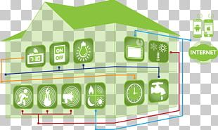 Home Automation Kits Internet Of Things House Smart Sarajevo PNG