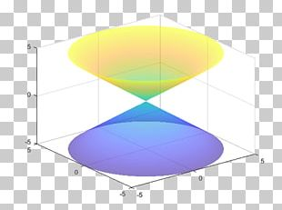 Plot MATLAB Sine Function Variable PNG, Clipart, Angle, Area