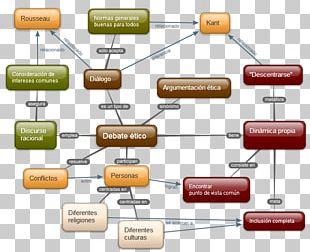 The Theory Of Communicative Action Circuit Diagram Hegemony Europe PNG
