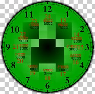 Clock Face 24-hour Clock Time Number PNG