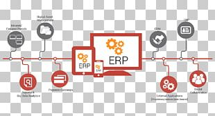 Enterprise Resource Planning Business SAP ERP Consultant Computer Software PNG
