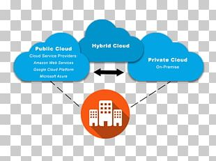 Cloud Computing Cloud Storage Microsoft Azure Public Cloud PNG