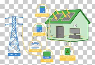 Solar Energy Rooftop Photovoltaic Power Station Solar Power Photovoltaic System PNG