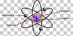 Atomic Theory Bohr Model Rutherford Model Atomic Nucleus PNG