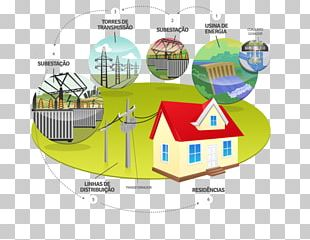 Electrical Energy Electricity Electric Power Distribution Electric Power System PNG