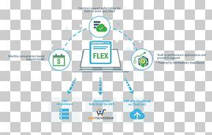 Hortonworks Cloud Computing Big Data Diagram Microsoft Azure PNG