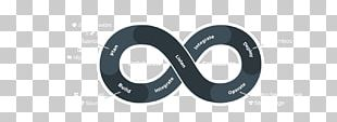 DevOps Systems Development Life Cycle Clearvision Software Development Software Developer PNG